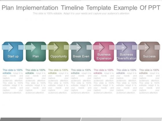 Plan Implementation Timeline Template Example Of Ppt - PowerPoint