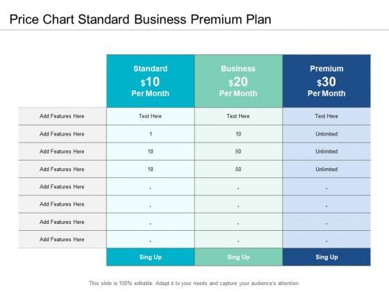 Price Chart Standard Business Premium Plan Ppt Powerpoint