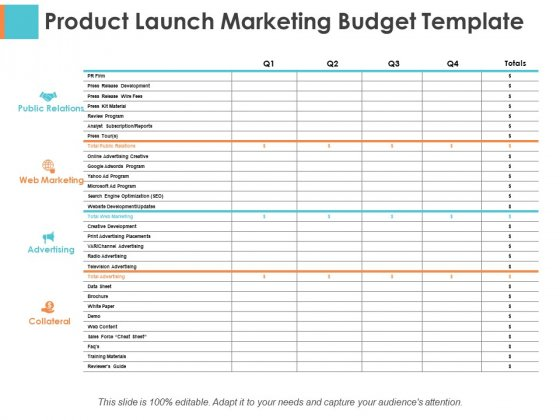 Product Launch Marketing Budget Template Sample Budget Ppt Ppt