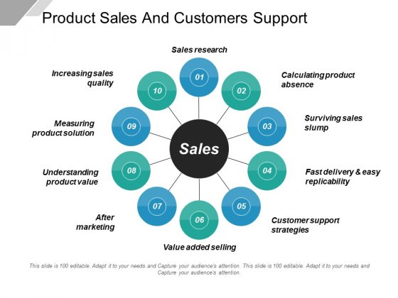 Product Sales And Customers Support Ppt PowerPoint Presentation