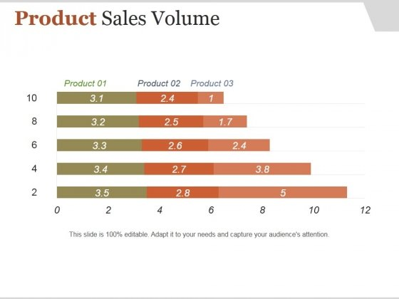 Product Sales Volume Ppt PowerPoint Presentation Layout - PowerPoint