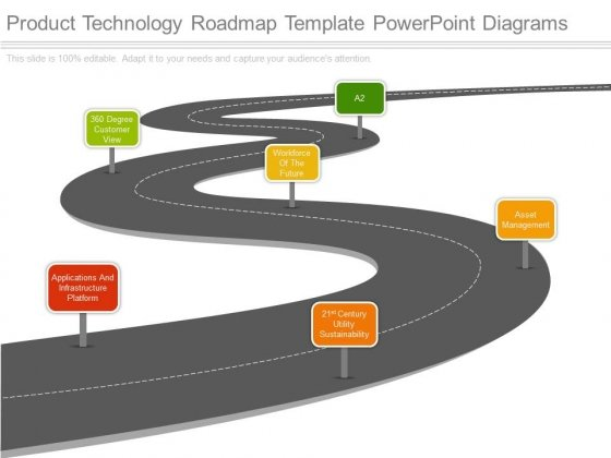 Product Technology Roadmap Template Powerpoint Diagrams - PowerPoint