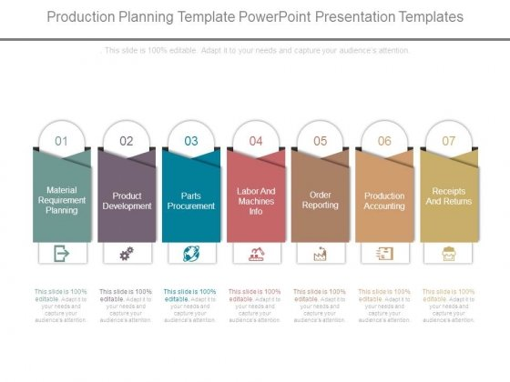 Production Planning Template Powerpoint Presentation Templates