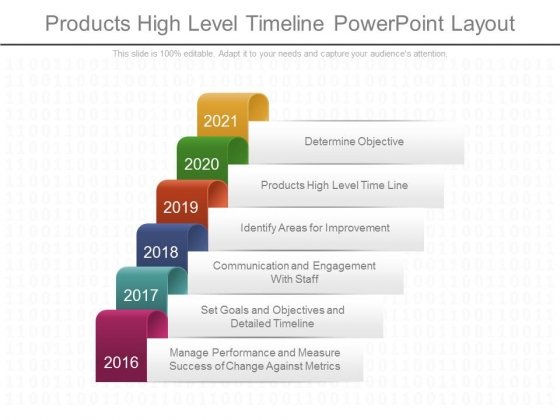 Products High Level Timeline Powerpoint Layout - PowerPoint Templates