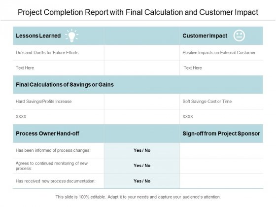 Project Completion Report With Final Calculation And Customer Impact