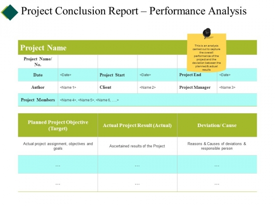 Project Conclusion Report Performance Analysis Ppt PowerPoint