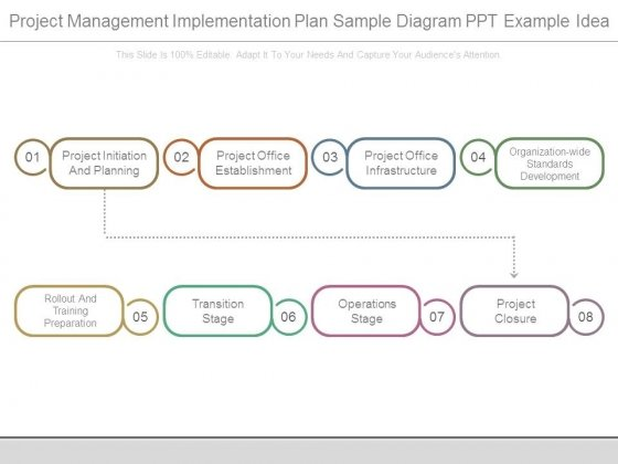 Project Management Implementation Plan Sample Diagram Ppt - implementation plan template