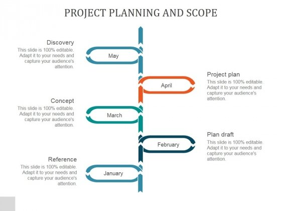 Project Planning The Process Overview Of Itil Project Management - project plan ppt template