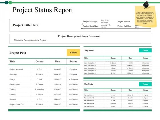 Project Status Report Ppt PowerPoint Presentation Infographics