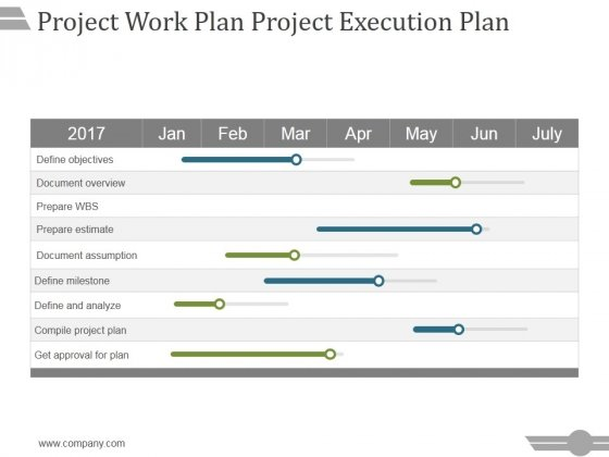 Project Work Plan Project Execution Plan Template 2 Ppt PowerPoint - project milestone template ppt