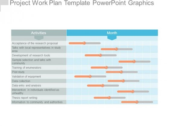 Project Work Plan Template Powerpoint Graphics - PowerPoint Templates