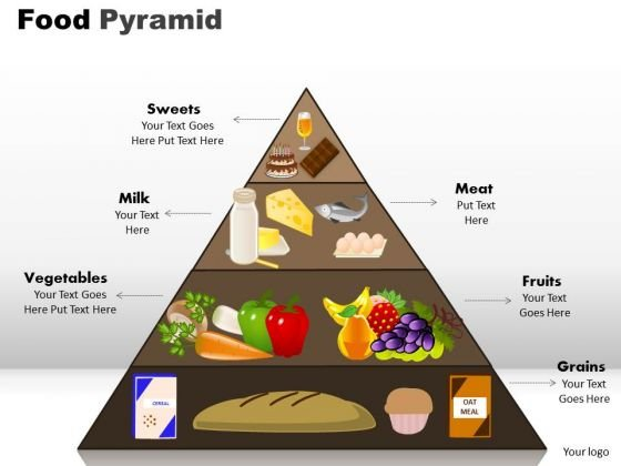 PowerPoint Designs Graphic Food Pyramid Ppt Presentation