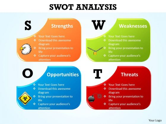PowerPoint Layout Strategy Swot Analysis Ppt Template - PowerPoint - format for swot analysis