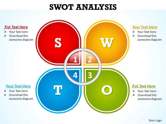 PowerPoint Presentation Process Swot Analysis Ppt Themes