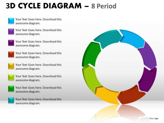 cycle diagram template