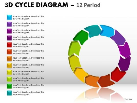 Cycle diagrams PowerPoint Templates