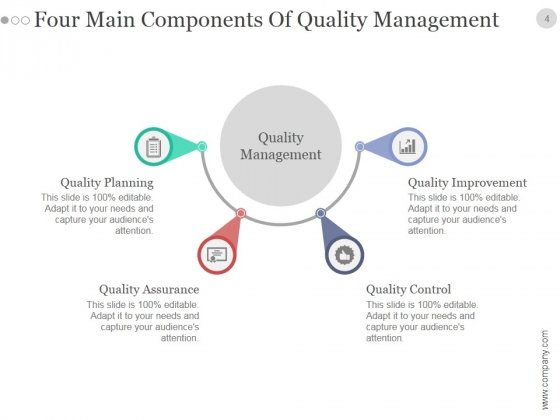Quality Assurance Plan Analysis And Management PowerPoint