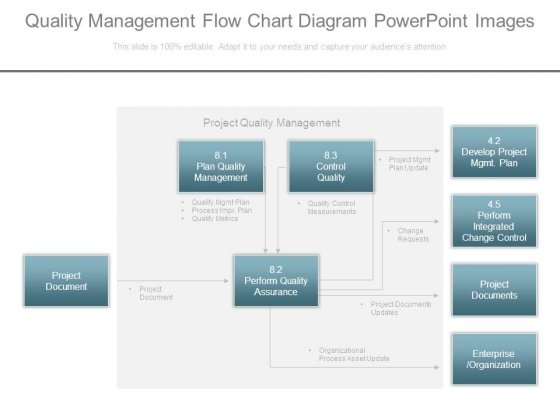 Quality Management Flow Chart Diagram Powerpoint Images - PowerPoint