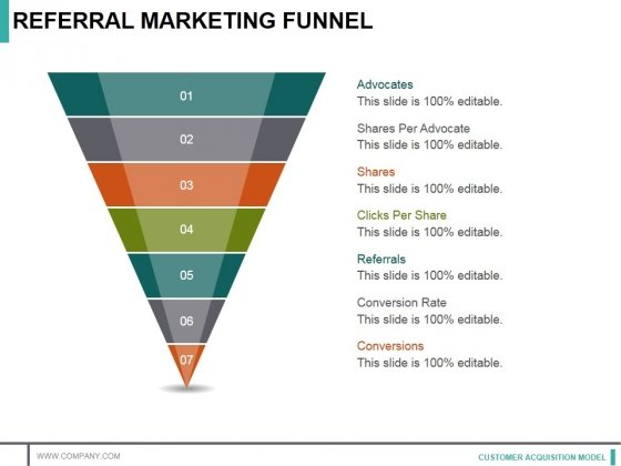 Referral Marketing Funnel Ppt PowerPoint Presentation Infographic