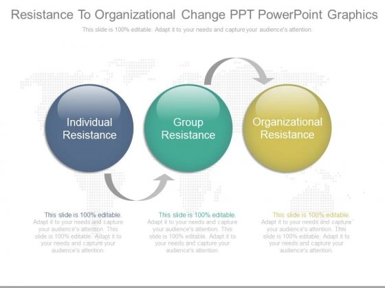 Resistance To Organizational Change Ppt Powerpoint Graphics