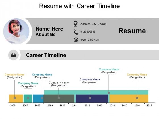 Resume With Career Timeline Ppt PowerPoint Presentation Gallery