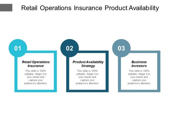 Retail Operations Insurance Product Availability Strategy Business
