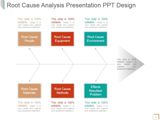 Root Cause Analysis Ppt PowerPoint Presentation Sample - PowerPoint