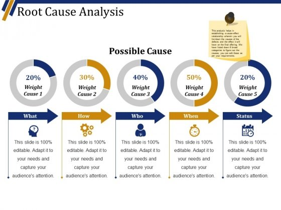 Root Cause Analysis Template 2 Ppt PowerPoint Presentation Outline - root cause analysis template