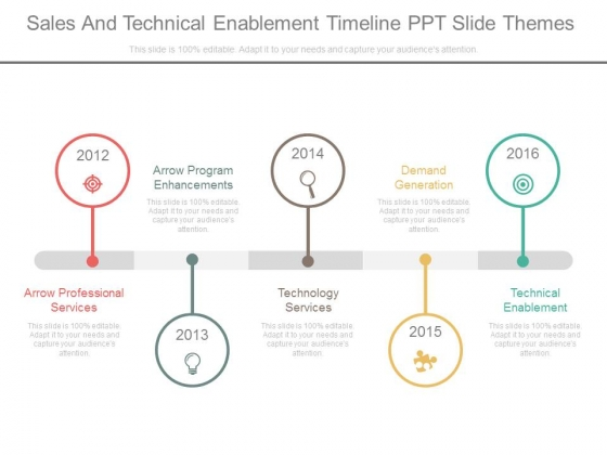 Sales And Technical Enablement Timeline Ppt Slide Themes