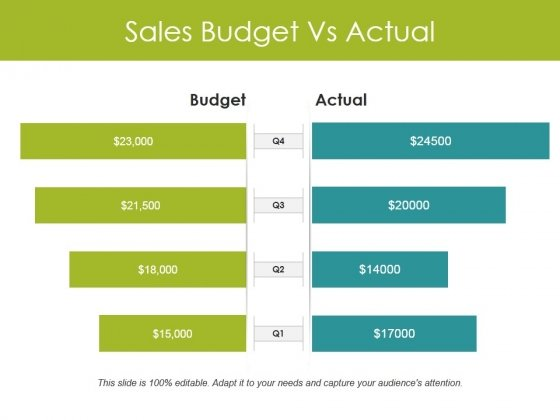Budget PowerPoint templates, Slides and Graphics