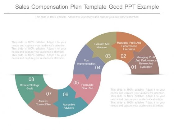 Sales Compensation Plan Template Good Ppt Example - PowerPoint Templates