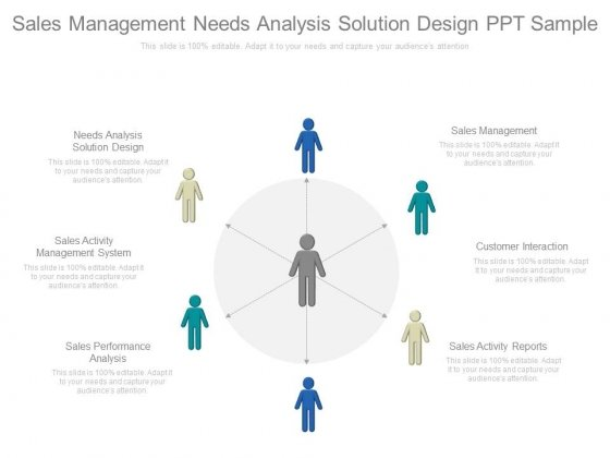 Sales Management Needs Analysis Solution Design Ppt Sample