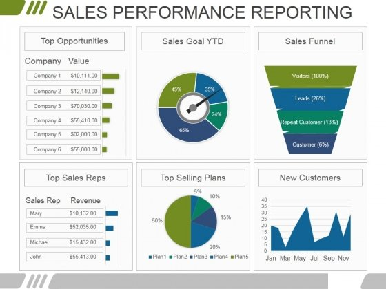 Sales funnel PowerPoint templates, Slides and Graphics