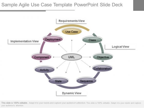 Sample Agile Use Case Template Powerpoint Slide Deck - PowerPoint - use case template