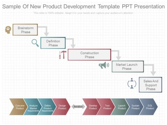 Sample Of New Product Development Template Ppt Presentation - define product