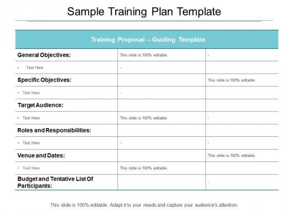 Sample Training Plan Template Ppt PowerPoint Presentation Summary