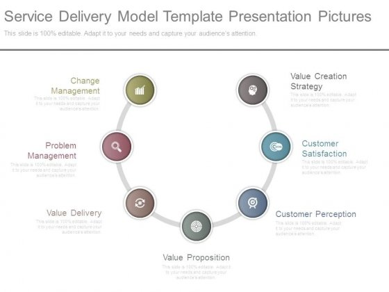 Service Delivery Model Template Presentation Pictures - PowerPoint - model template