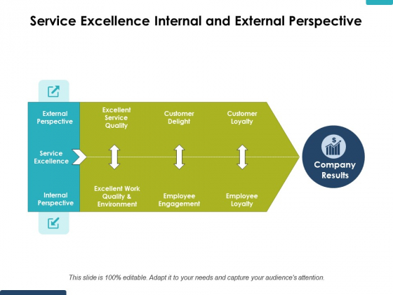 Service Excellence Internal And External Perspective Ppt PowerPoint
