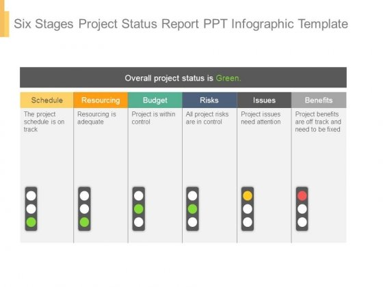 Six Stages Project Status Report Ppt Infographic Template