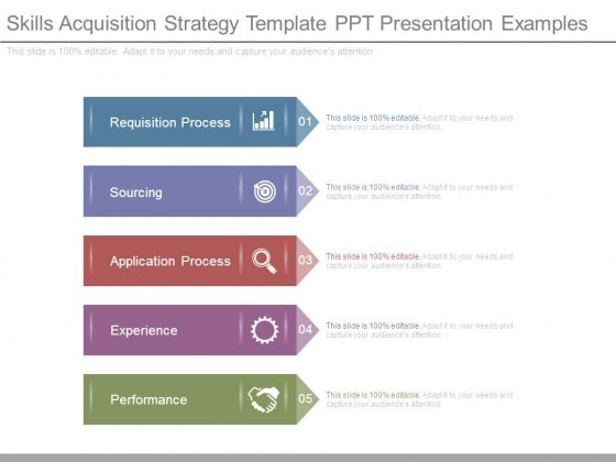 Skills Acquisition Strategy Template Ppt Presentation Examples