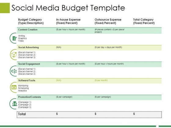 Social Media Budget Template Ppt PowerPoint Presentation Icon Mockup