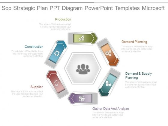 Sop Strategic Plan Ppt Diagram Powerpoint Templates Microsoft
