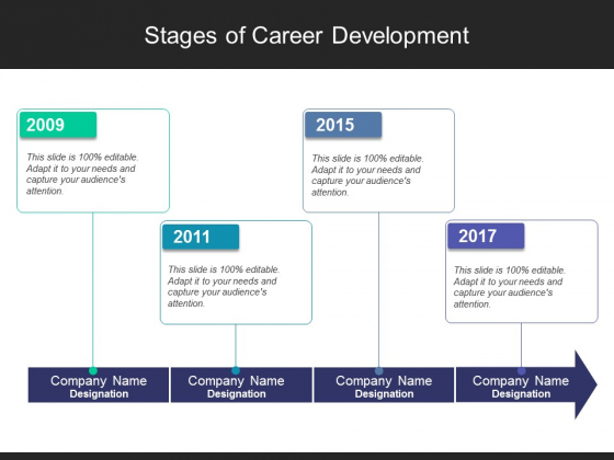 Stages Of Career Development Ppt PowerPoint Presentation Styles