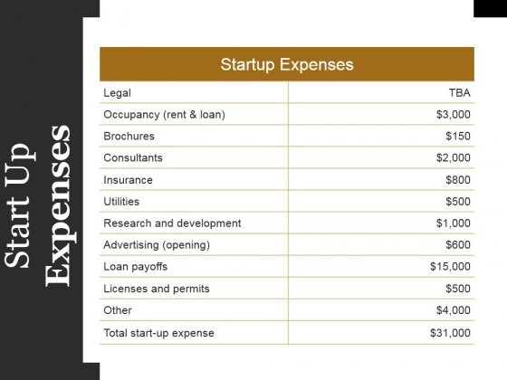 Start Up Expenses Ppt PowerPoint Presentation Samples - PowerPoint