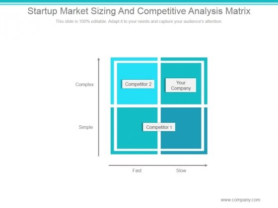 Startup Market Sizing And Competitive Analysis Matrix Ppt PowerPoint - competitor matrix template