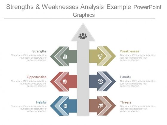 Strengths And Weaknesses Analysis Example Powerpoint Graphics