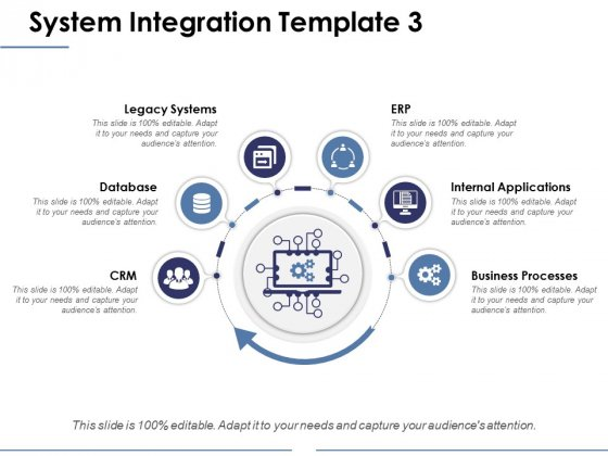 System Integration Template 3 Ppt PowerPoint Presentation Pictures