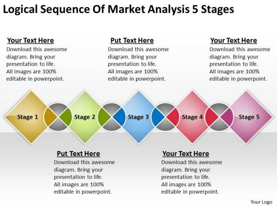 Resume Marketing Research Analyst Resume Example 5 Comprehensive 10 - market analysis example