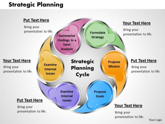 Strategic planning PowerPoint templates, Slides and Graphics - strategy powerpoint presentations