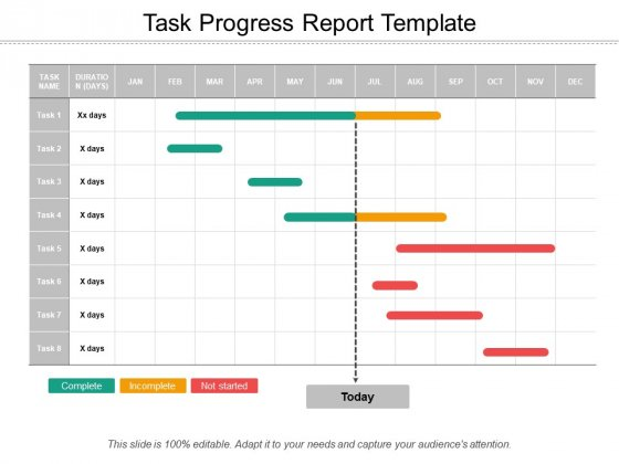 Task Progress Report Template Ppt PowerPoint Presentation Styles